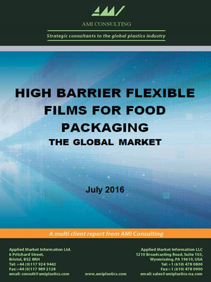 High barrier flexible films for food packaging - the global market