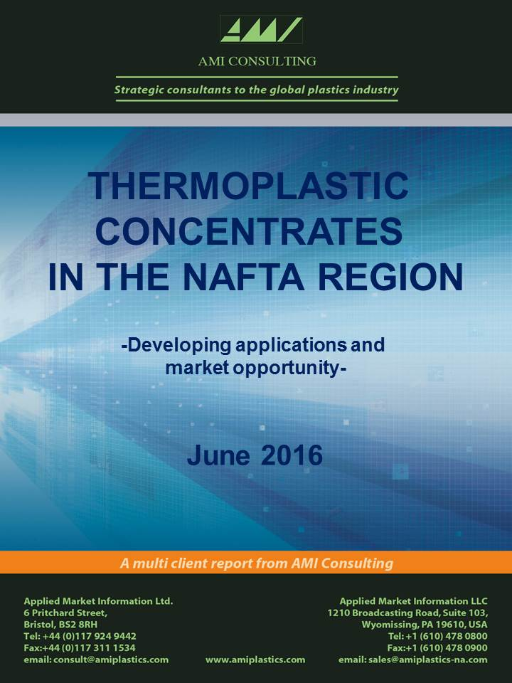 Thermoplastic concentrates in NAFTA
