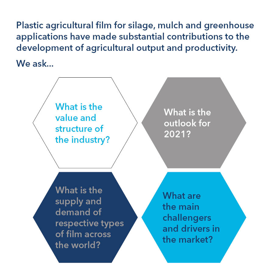 How are plastic films helping to extend the cultivation growing season?