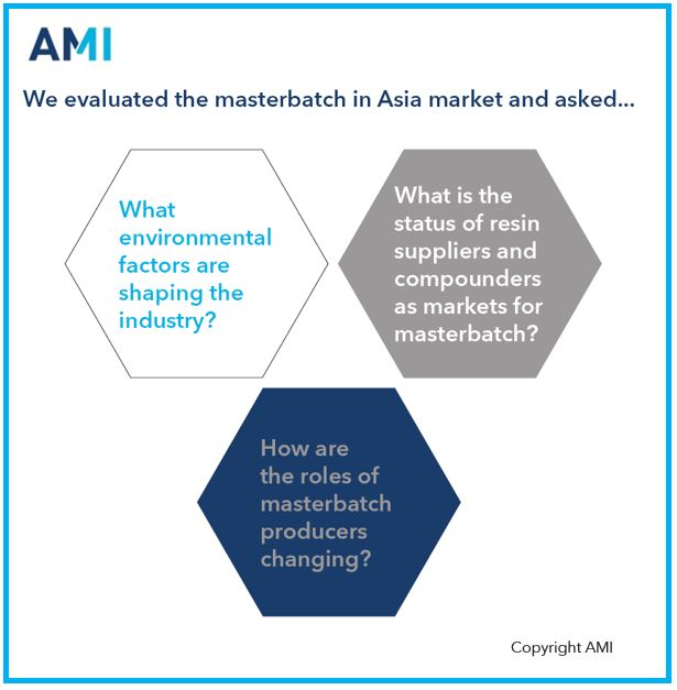 What environmental factors are shaping the Asian Masterbatch industry?