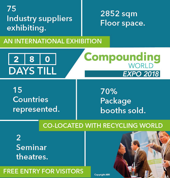 Compounding World Expo 2018 is proving popular amongst exhibitors!