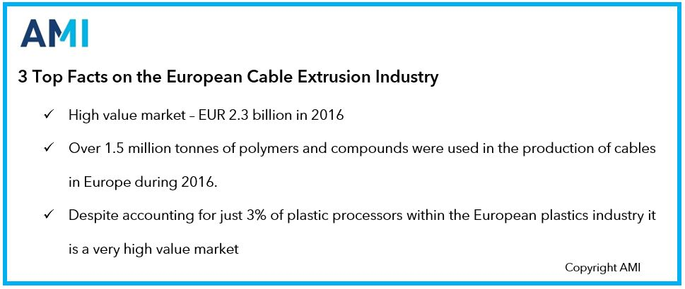 3 Top Facts on the European Cable Extrusion Industry