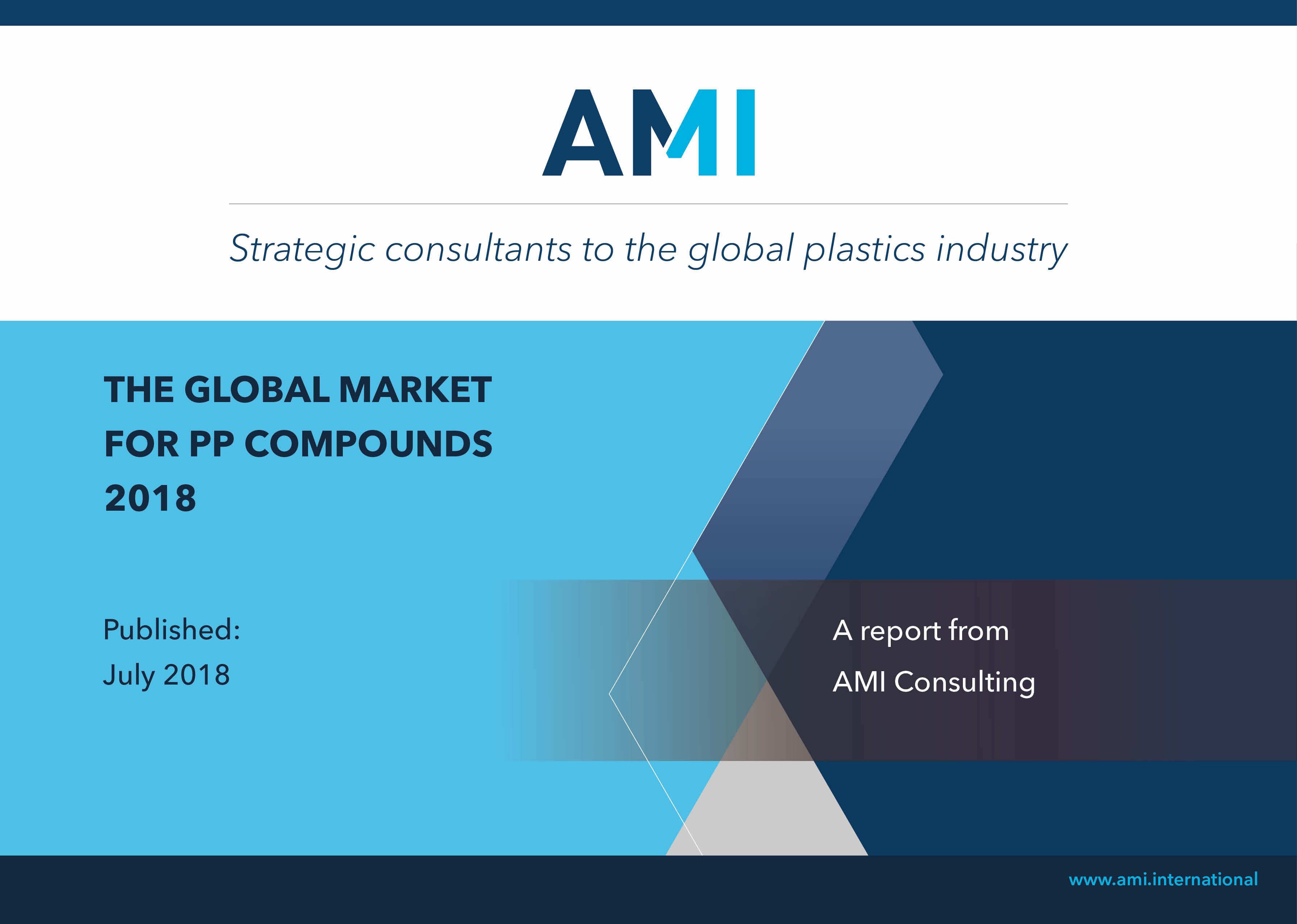 The global market for PP compounds
