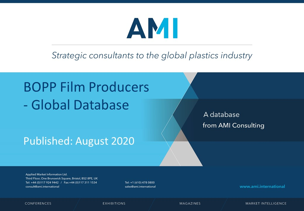 BOPP Film Producers - Global Database