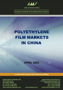 Polyethylene film markets in China