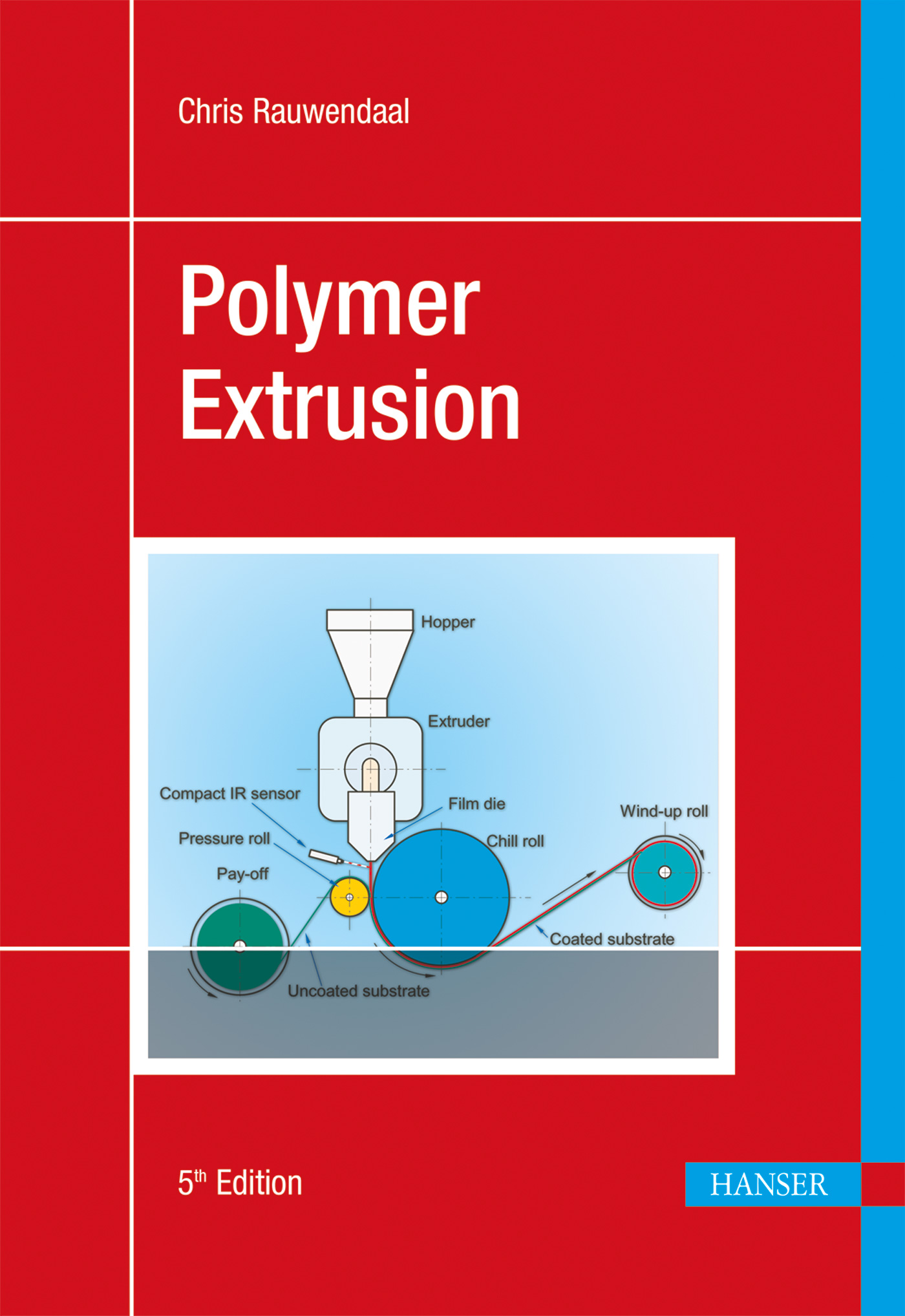 Polymer Extrusion, 5th Edition